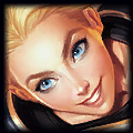 Lux, the Lady of Luminosity