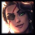 Dazeguy - Bot Samira 3.8 Rating