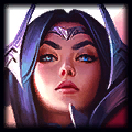 top rookie Top Irelia