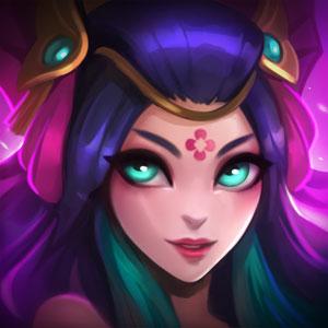 Summoner`s Profile - IG 0ttò