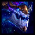 LoL Nasus Counter Aurelion Sol
