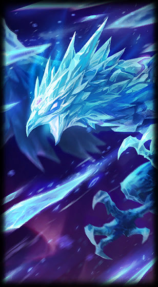 Pro Anivia Build and Anivia Stats